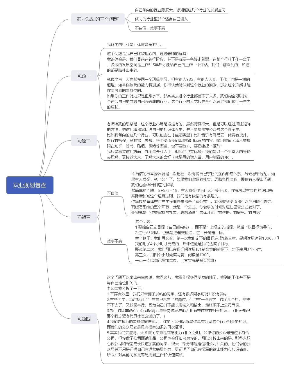 职业规划复盘.jpg