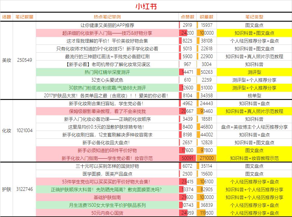 小红书分析.png
