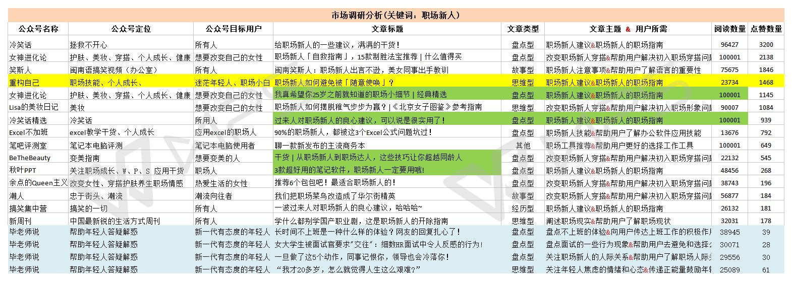 市场调研分析表.png