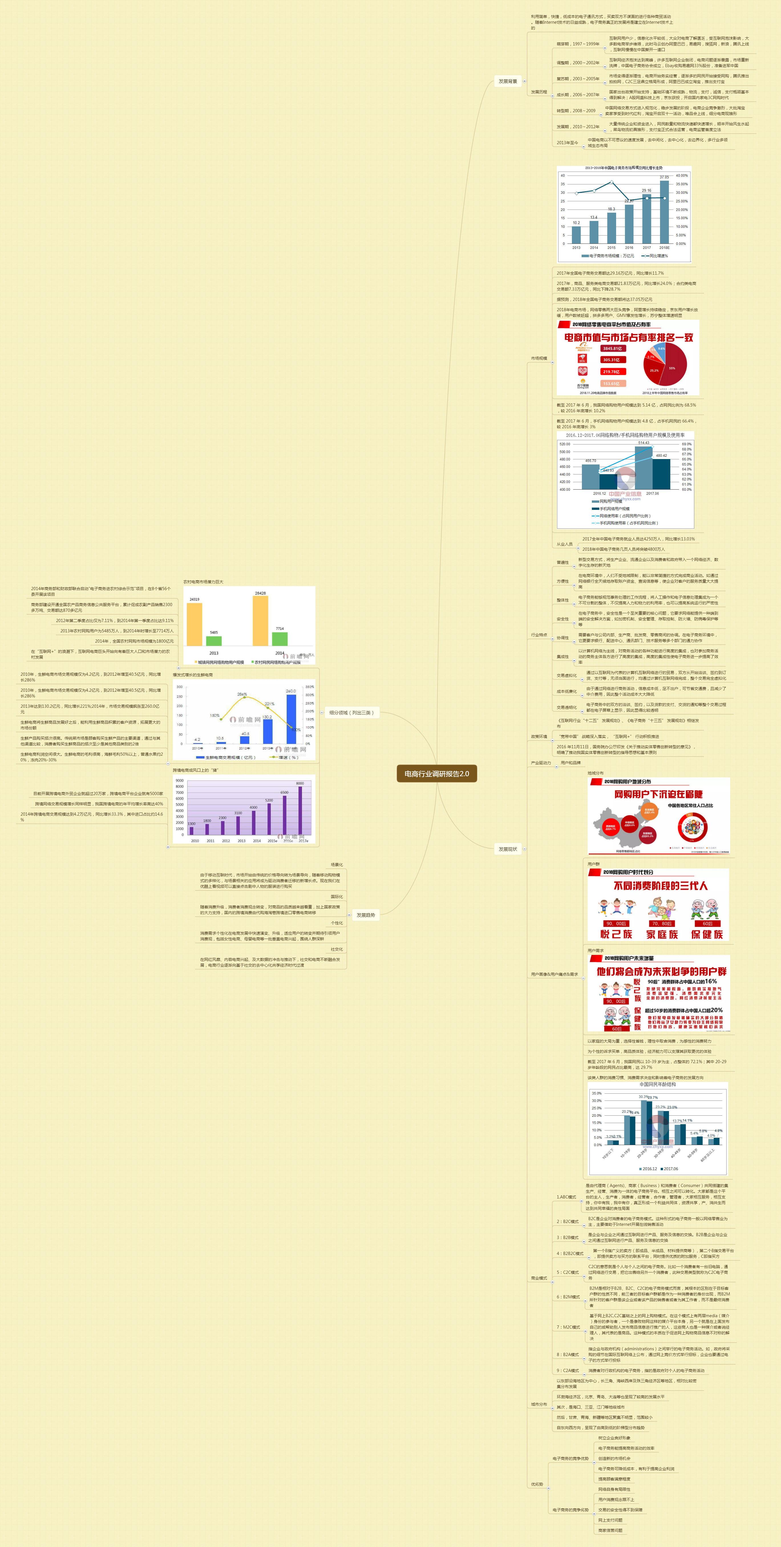 电商行业调研报告3.jpg