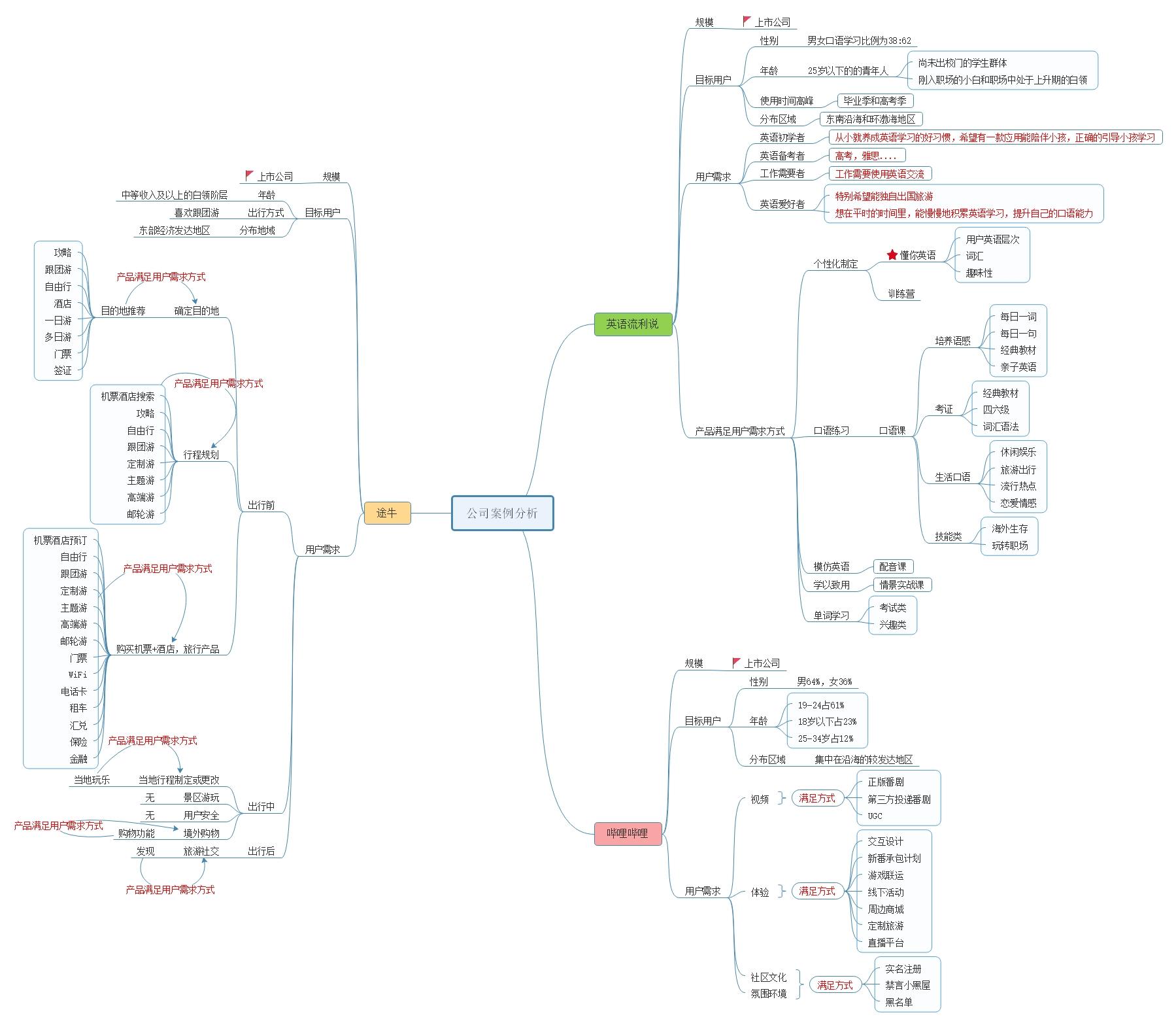 公司案例分析.jpg