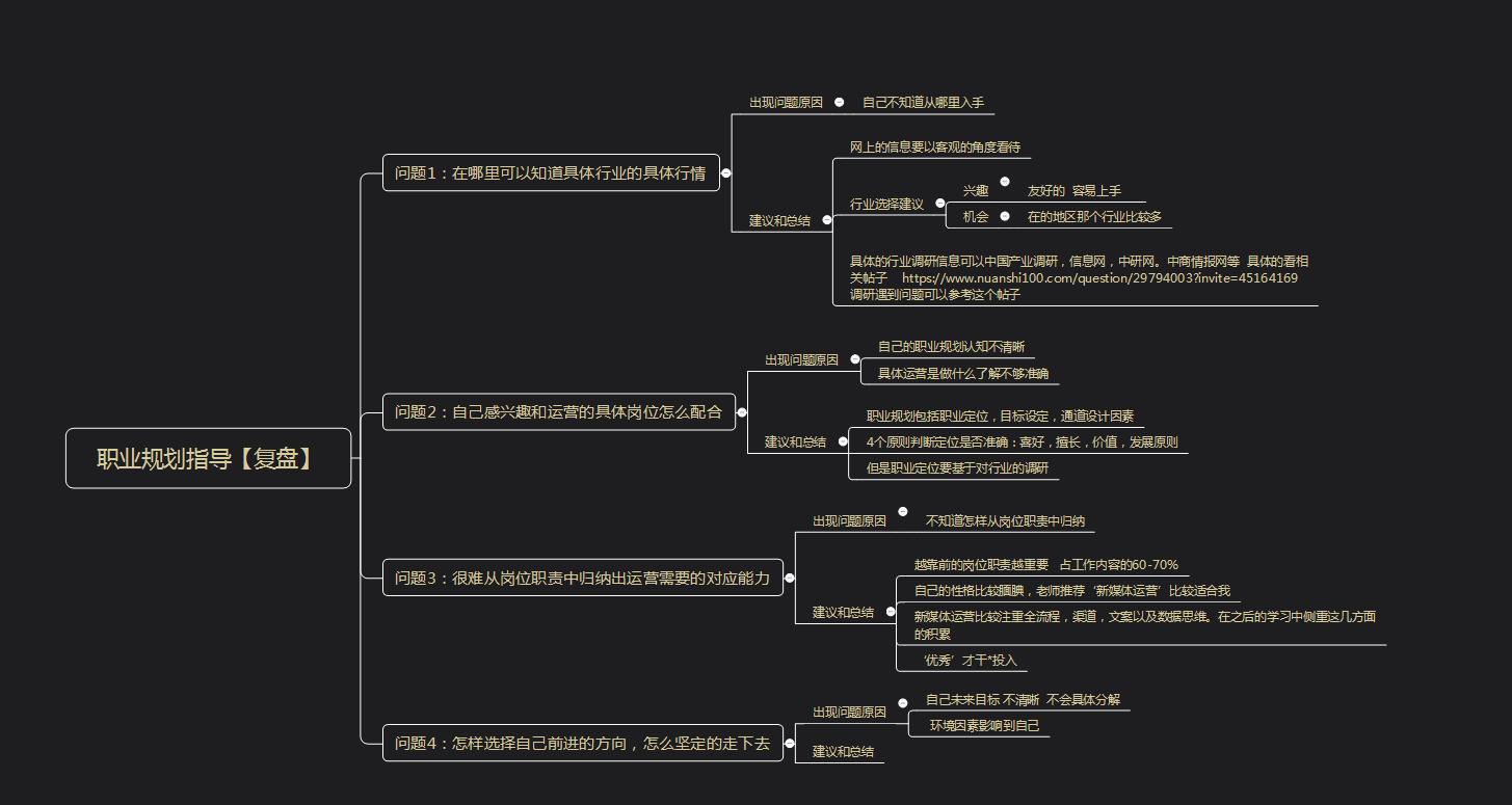 v职业规划指导【复盘】.png