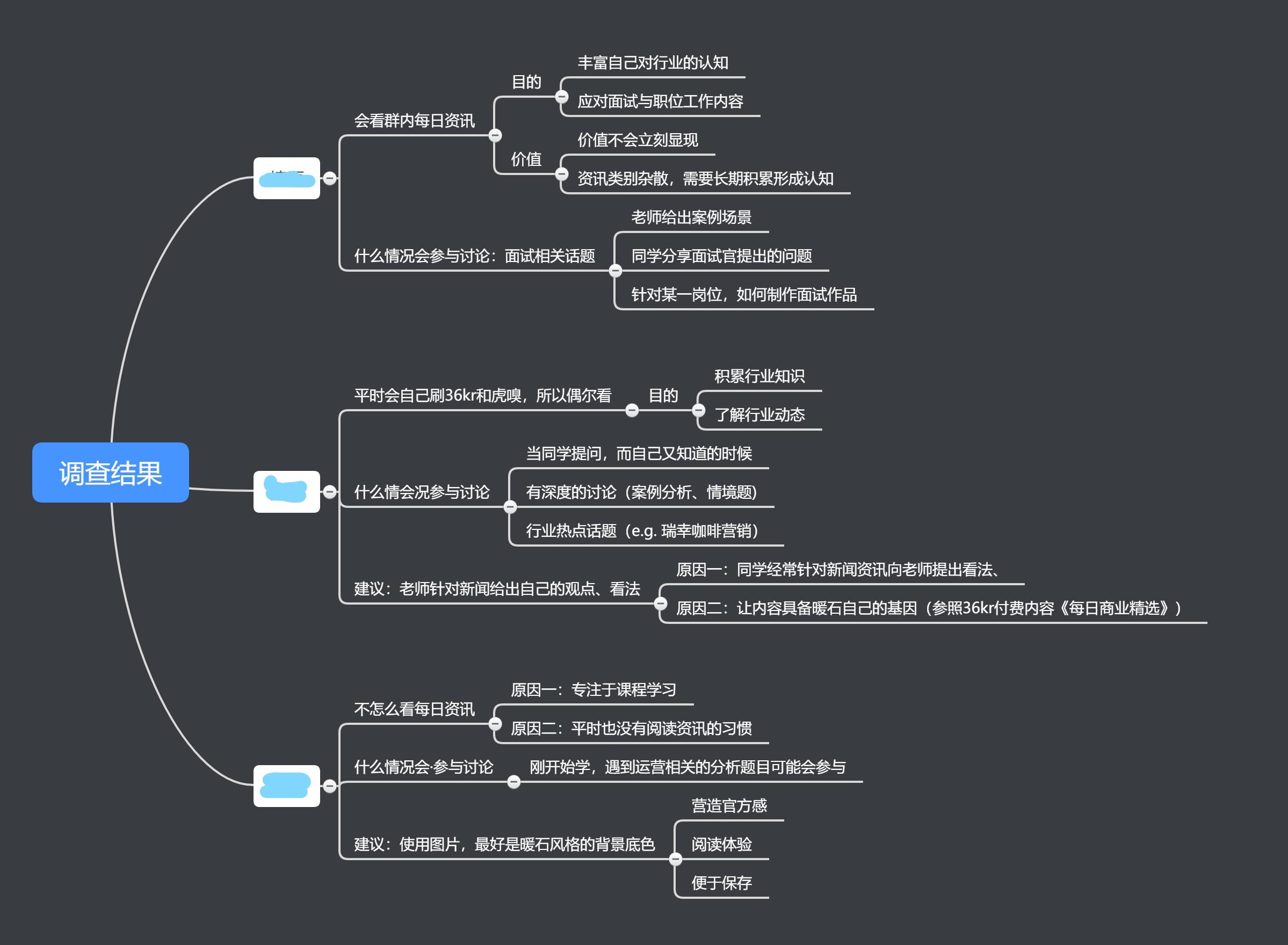 产品萌芽期1v1-2组_LI.jpg